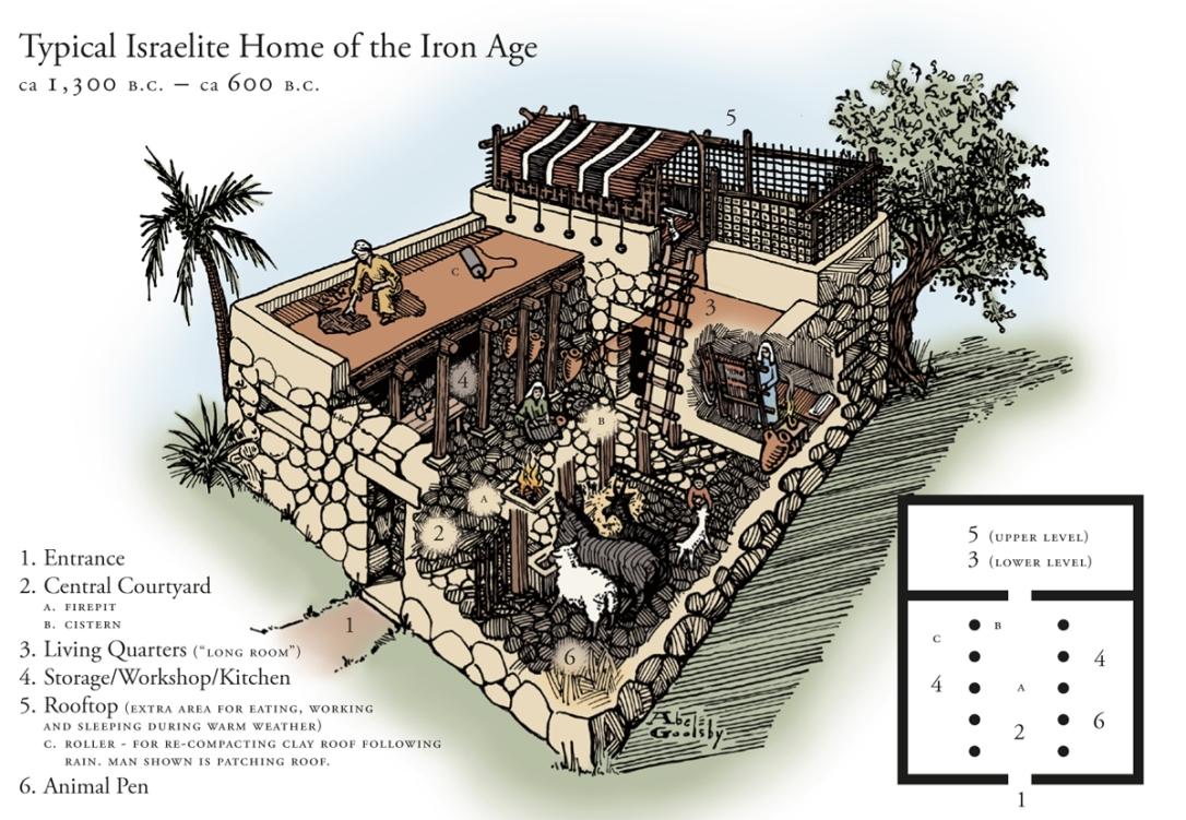 Kataluma Israelite home