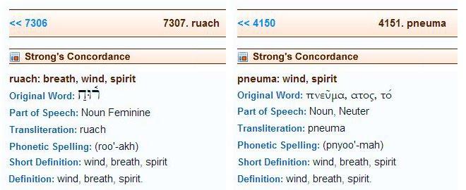 ruach-pneuma